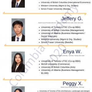 Congratulations to CA graduates